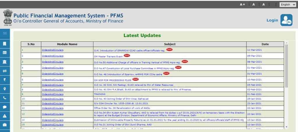 Pfms 2021 Download Orders And Circulars