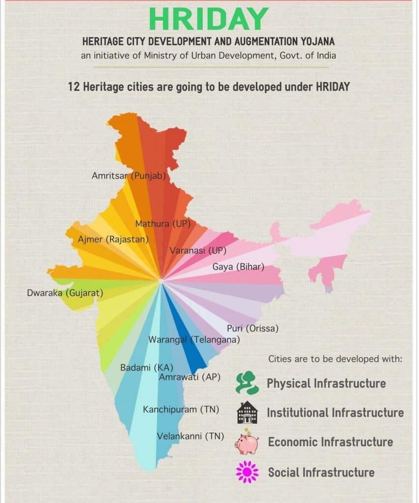 Hriday Scheme Cities List