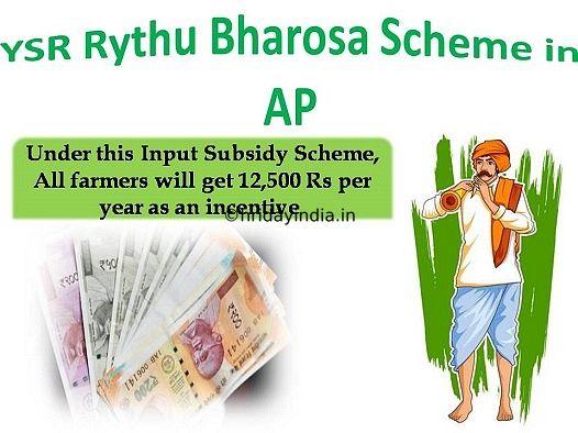 Ap Ysr Rythu Bharosa Payment Status - Beneficiary 1St, 2Nd &Amp; 3Rd Farmer List