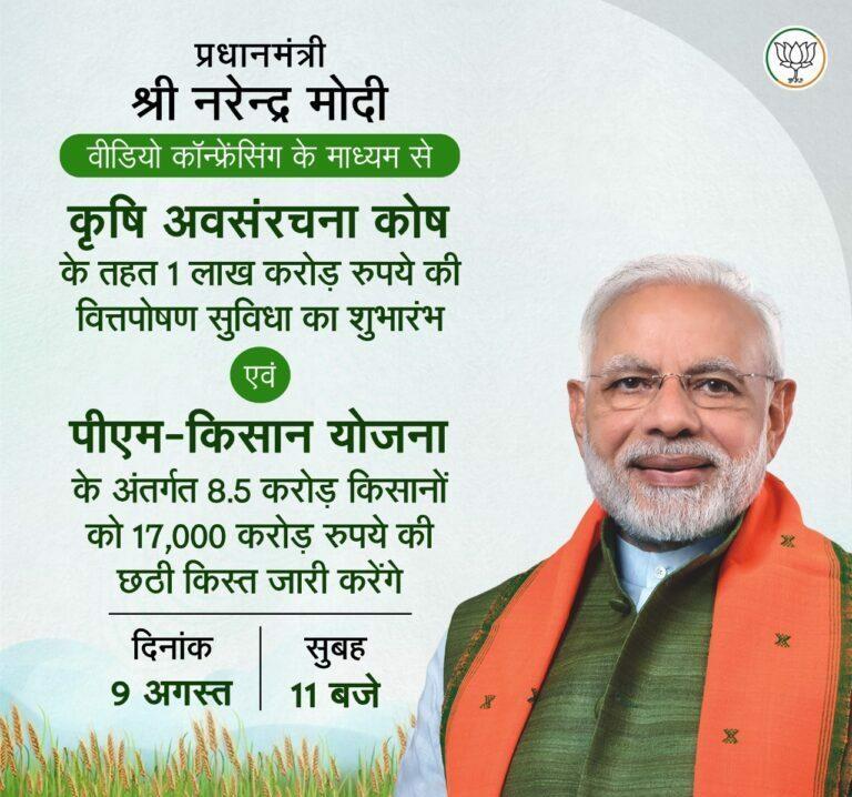 Kisan Samman Nidhi Scheme 7Th Installment   किसान सम्मान निधि योजना 7वी किस्त