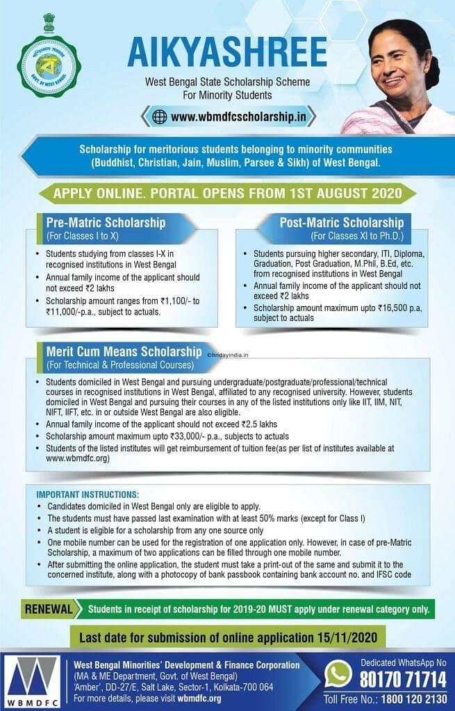 Aikyashree Scholarship 2021: Apply Online, Login &Amp; Status