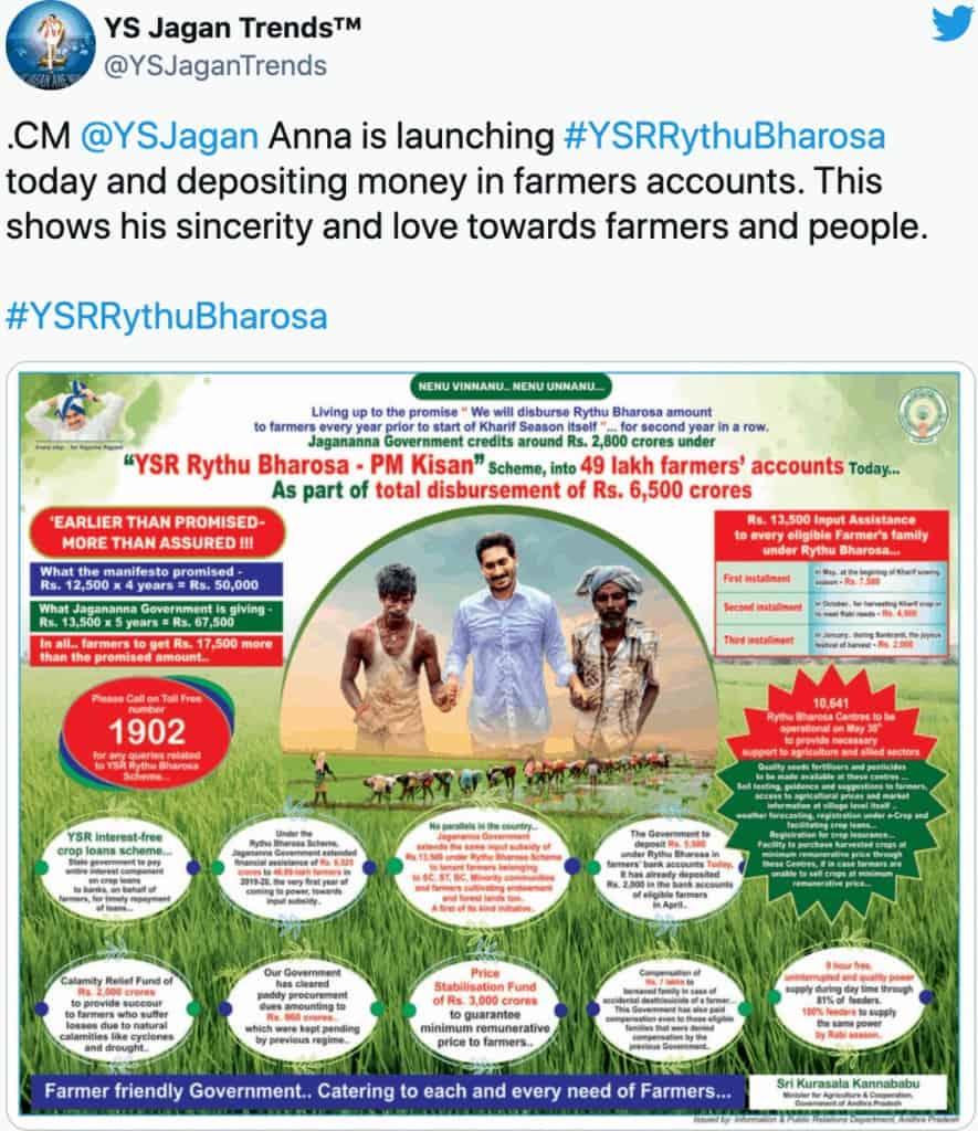 New Update Ysr Rythu Bharosa