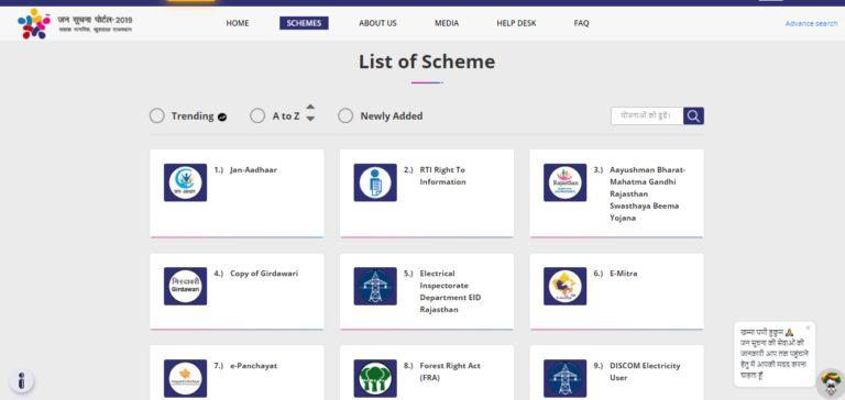 Process To View List Of Schemes / योजनाओं की सूची देखने की प्रक्रिया